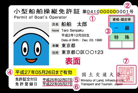 免許の画像表
